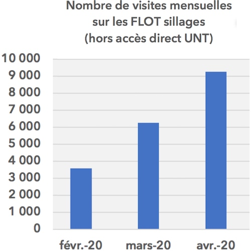 indicateurs-sillages-confinement-2020